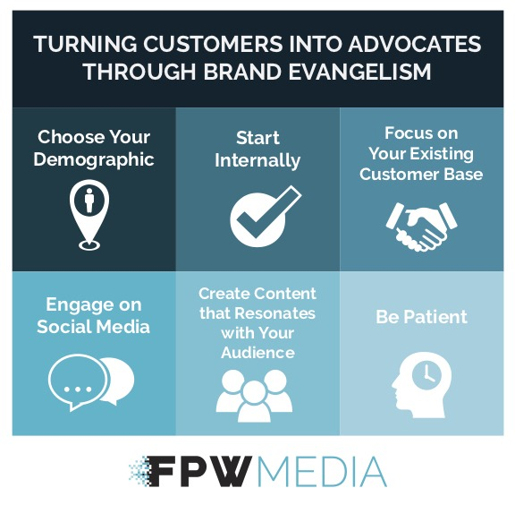 Turning Customers into Advocates through Brand Evangelism
